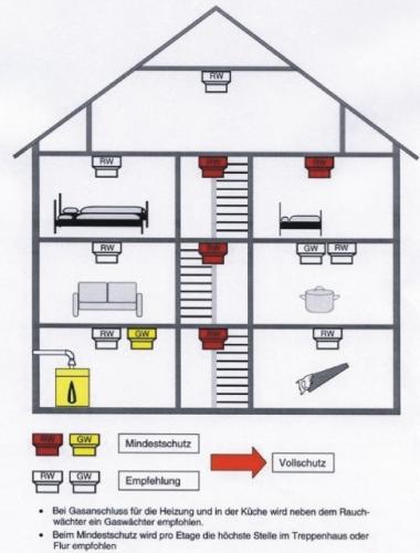 informationen die feuerwehr informiert feuerwehr landshausen. Black Bedroom Furniture Sets. Home Design Ideas